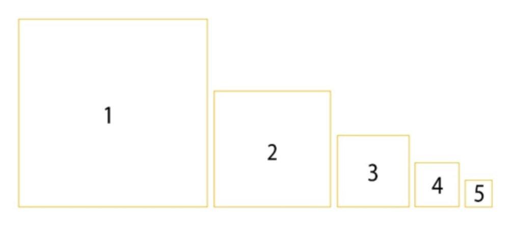 Golden mean squares